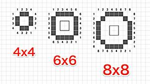 4x4 6x6 8x8